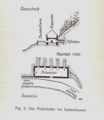 Polierkeller Kaltenhausen